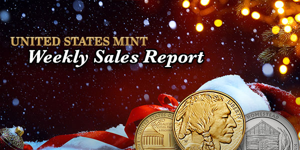 State of the Mint - U.S. Mint Coin Sales as of December 20, 2015