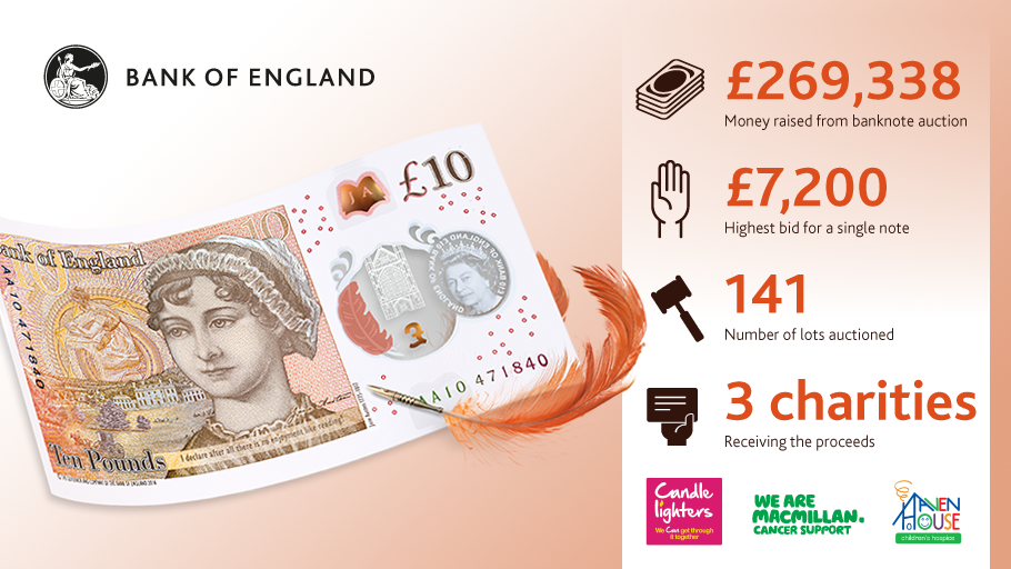 Bank of England 2017 Jane Austen £10 banknote auction results. Image courtesy Bank of England