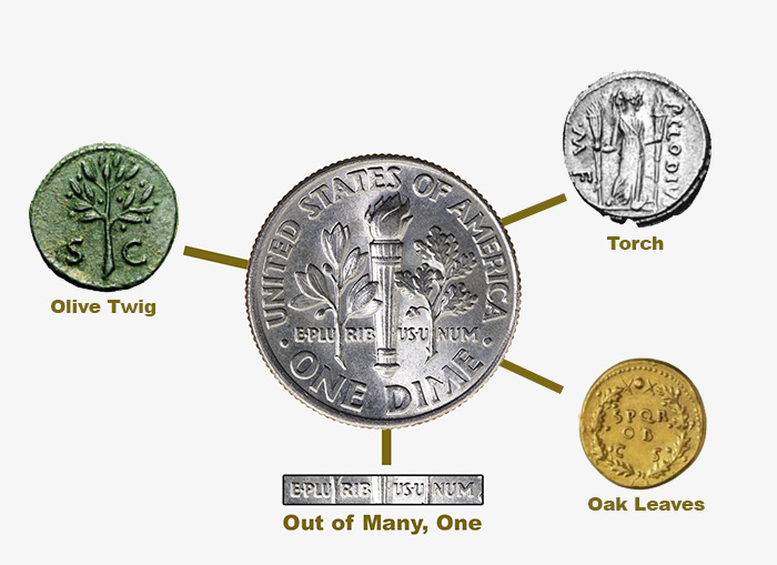 Roosevelt dime motifs translated into ancient symbols