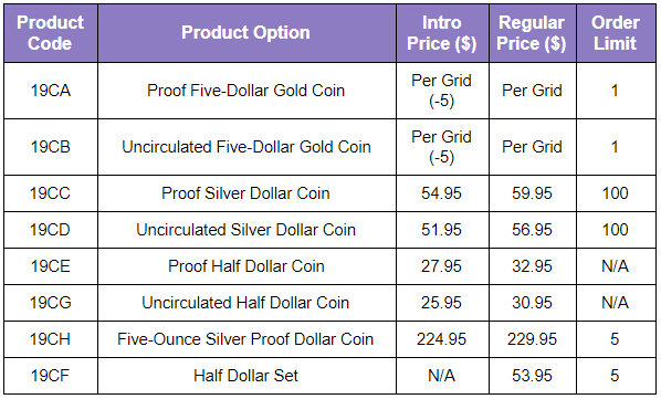 2019 Apollo 11 50th Anniversary Lunar Landing Commemorative Coin pricing and product option table, courtesy United States Mint