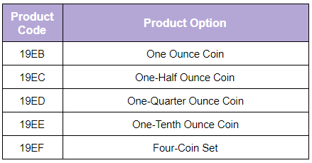 Product options for the 2019 American Gold Eagle Proof Coin. Info courtesy United States Mint