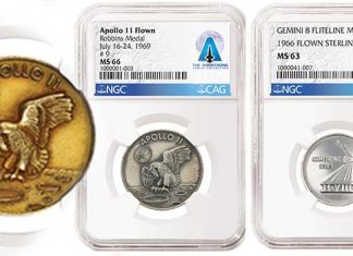 Prices Archives - CoinWeek