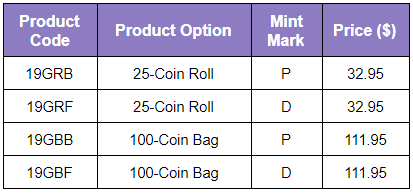 Product options for the 2019 Pennsylvania American Innovation $1 Coin, courtesy United States Mint