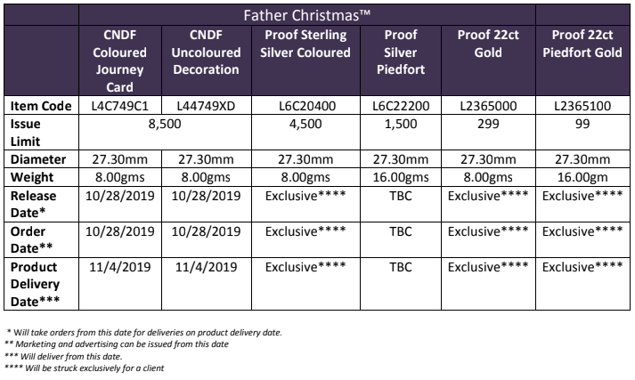 Father Christmas 2019 50p product info, courtesy Pobjoy Mint