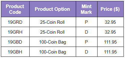 United States 2019 American Innovation $1 Coin - Georgia product option table, courtesy US Mint