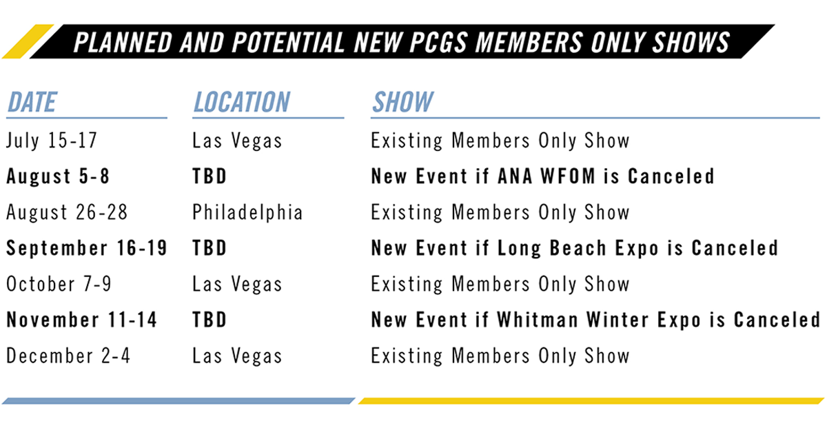 Possible PCGS Members Only Shows 2020