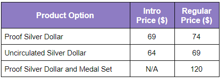 United States Mint 2020 Women's Suffrage Centennial commemorative silver dollar product option pricing table