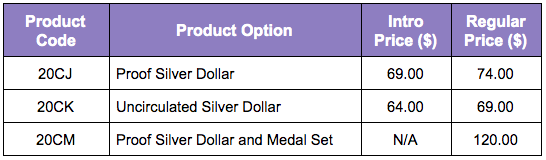 United States 2020 Women's Suffrage 100th Anniversary commemorative silver dollar product option table. Courtesy U.S. Mint