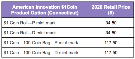 United States Mint 2020 American Innovation $1 Coin - Connecticut product option table