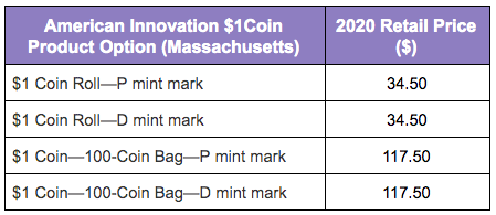 United States Mint 2020 American Innovation $1 Coin - Massachusetts product option table