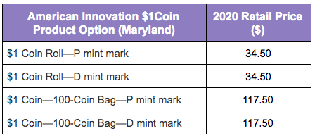 United States Mint 2020 American Innovation $1 Coin - Maryland product option table