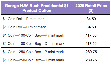 United States Mint 2020 George H.W. Bush Presidential $1 Coin product option table