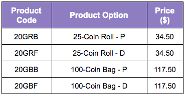 United States 2021 American Innovation $1 Coin Program - Virginia product option table