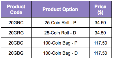 United States Mint 2021 American Innovation $1 - New York Product Options Table